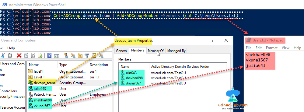 active directory powershell Get-ADGroup Add-ADGroupMember -members domain add group members on ad group automation devops.png