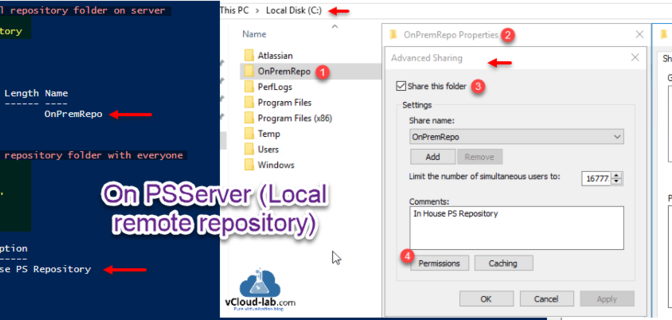Creating an internal PowerShell module repository