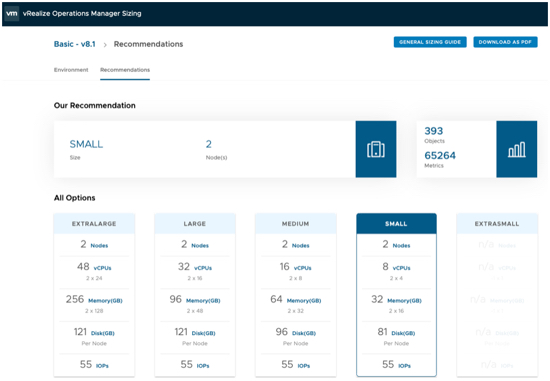 Sizer vRealize Operations Manager