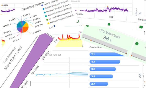 50 Conceptos vRealize Operations Manager